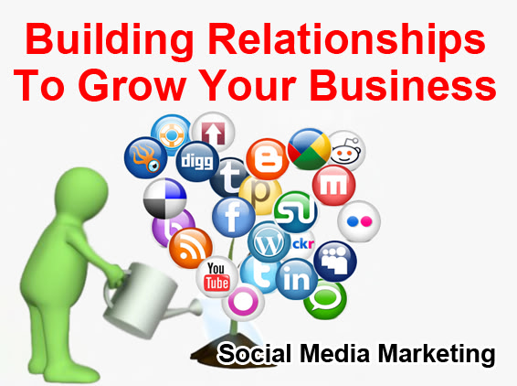 building social businesses Social media becomes effective through a process called building social authority  use of social media by businesses.