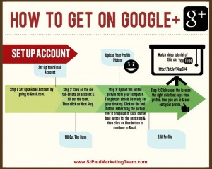 how to get on googleplus