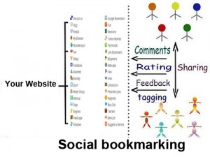 socialbookmarking how it works