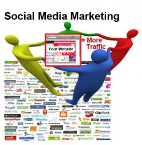 social media marketing stpaul